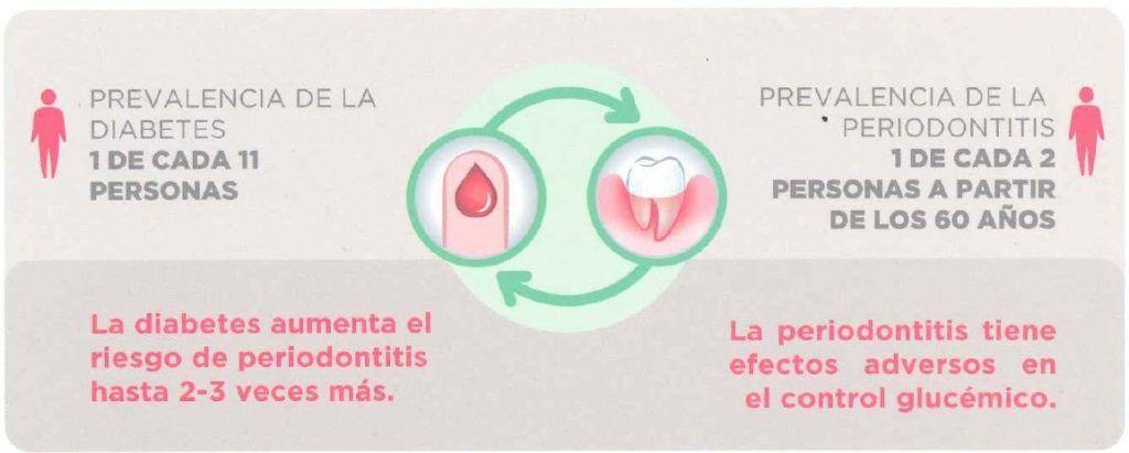 Visita a tu periodoncista en Tenerife
